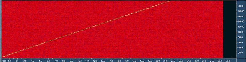 Utiliser les outils de son pour suivre un entraînement en endurance Bruit_masqueoriginal