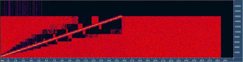 Utiliser les outils de son pour suivre un entraînement en endurance Test_mp3-128MPlifier